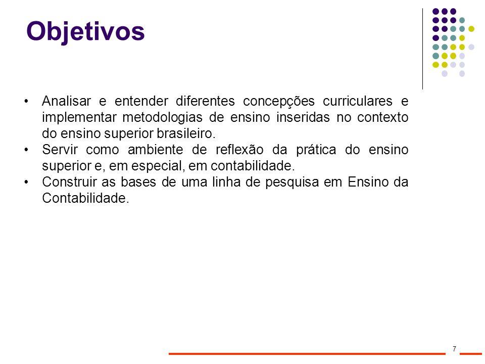 Objetivos Analisar e entender diferentes concepções curriculares e implementar metodologias de ensino inseridas no contexto do ensino superior brasile