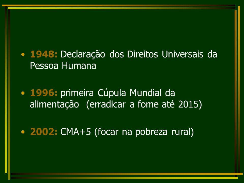 1948: Declaração dos Direitos Universais da Pessoa Humana 1996: primeira Cúpula Mundial da alimentação (erradicar a fome até 2015) 2002: CMA+5 (focar