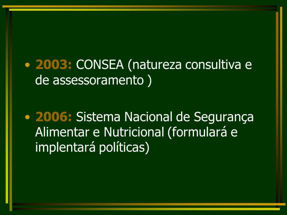 2003: CONSEA (natureza consultiva e de assessoramento ) 2006: Sistema Nacional de Segurança Alimentar e Nutricional (formulará e implentará políticas)