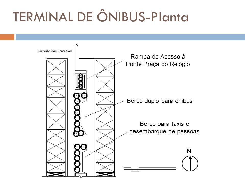 TERMINAL DE ÔNIBUS-Planta N Rampa de Acesso à Ponte Praça do Relógio Berço duplo para ônibus Berço para taxis e desembarque de pessoas