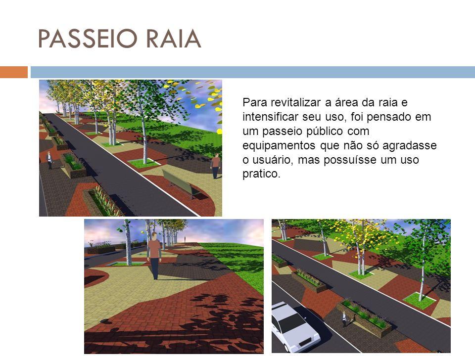PASSEIO RAIA Para revitalizar a área da raia e intensificar seu uso, foi pensado em um passeio público com equipamentos que não só agradasse o usuário