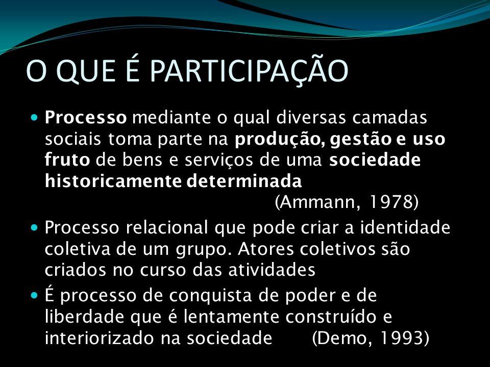 O QUE É PARTICIPAÇÃO Processo mediante o qual diversas camadas sociais toma parte na produção, gestão e uso fruto de bens e serviços de uma sociedade