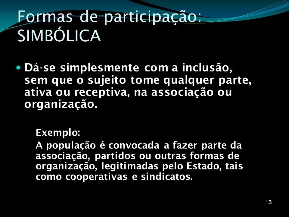 Formas de participação: SIMBÓLICA Dá-se simplesmente com a inclusão, sem que o sujeito tome qualquer parte, ativa ou receptiva, na associação ou organ