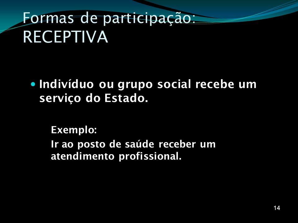 Formas de participação: RECEPTIVA Indivíduo ou grupo social recebe um serviço do Estado. Exemplo: Ir ao posto de saúde receber um atendimento profissi