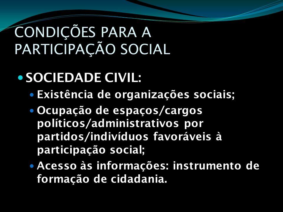 CONDIÇÕES PARA A PARTICIPAÇÃO SOCIAL SOCIEDADE CIVIL: Existência de organizações sociais; Ocupação de espaços/cargos políticos/administrativos por par