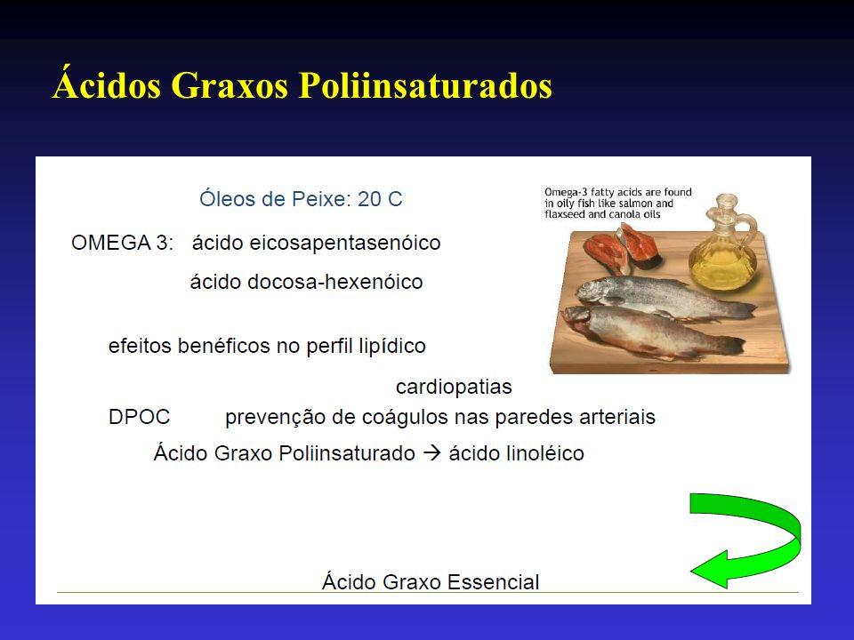 Ácidos Graxos Poliinsaturados
