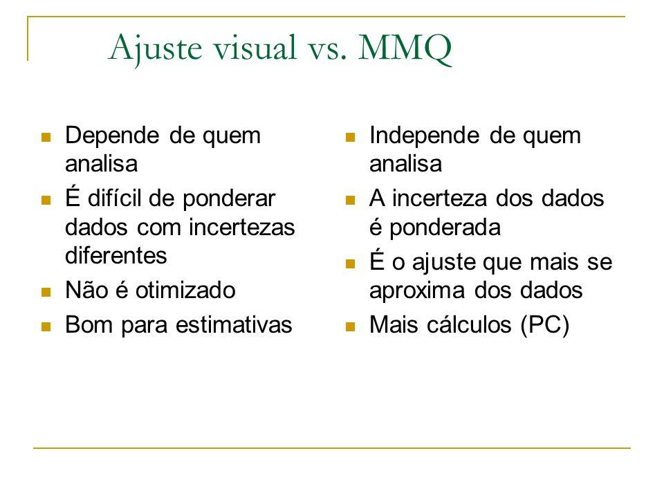 MMQ e os resíduos Qual é o ajuste que mais se aproxima dos dados.