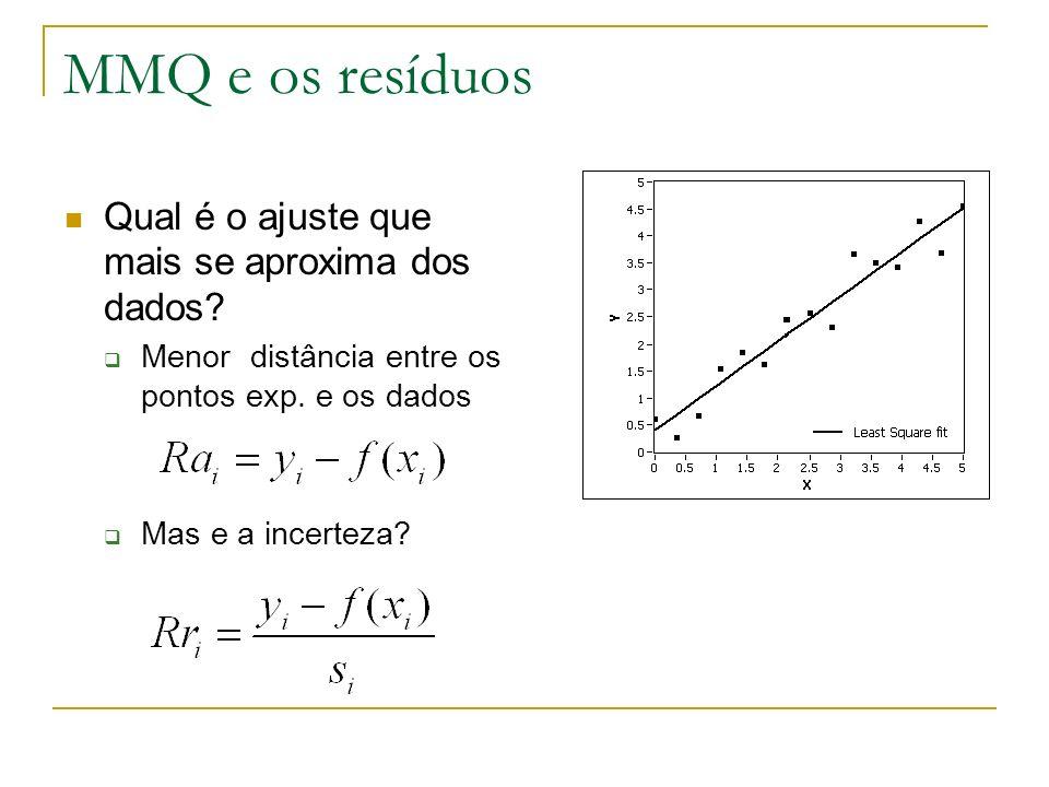 MMQ e os resíduos Vários pontos, como fazer? E se tiver com pontos acima e abaixo da reta? ?