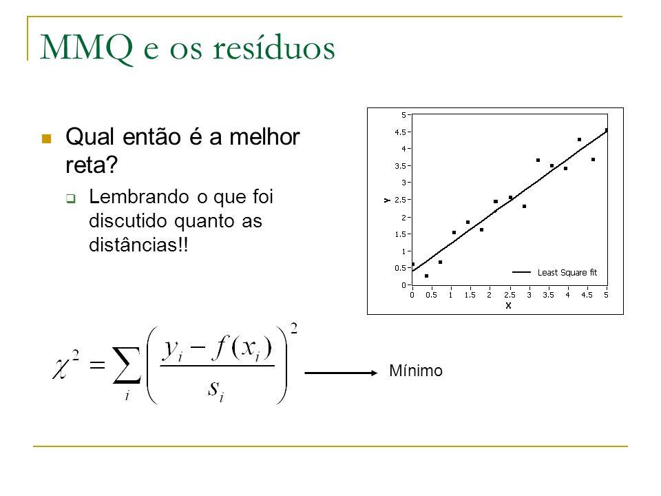 Melhor reta que descreve o conjunto de pontos experimentais, ou seja foi ajustada uma reta aos pontos experimentais http://www.mat.puc-rio.br/~hjbortol/cdfvv/livro/CabriJava/mmq5.html