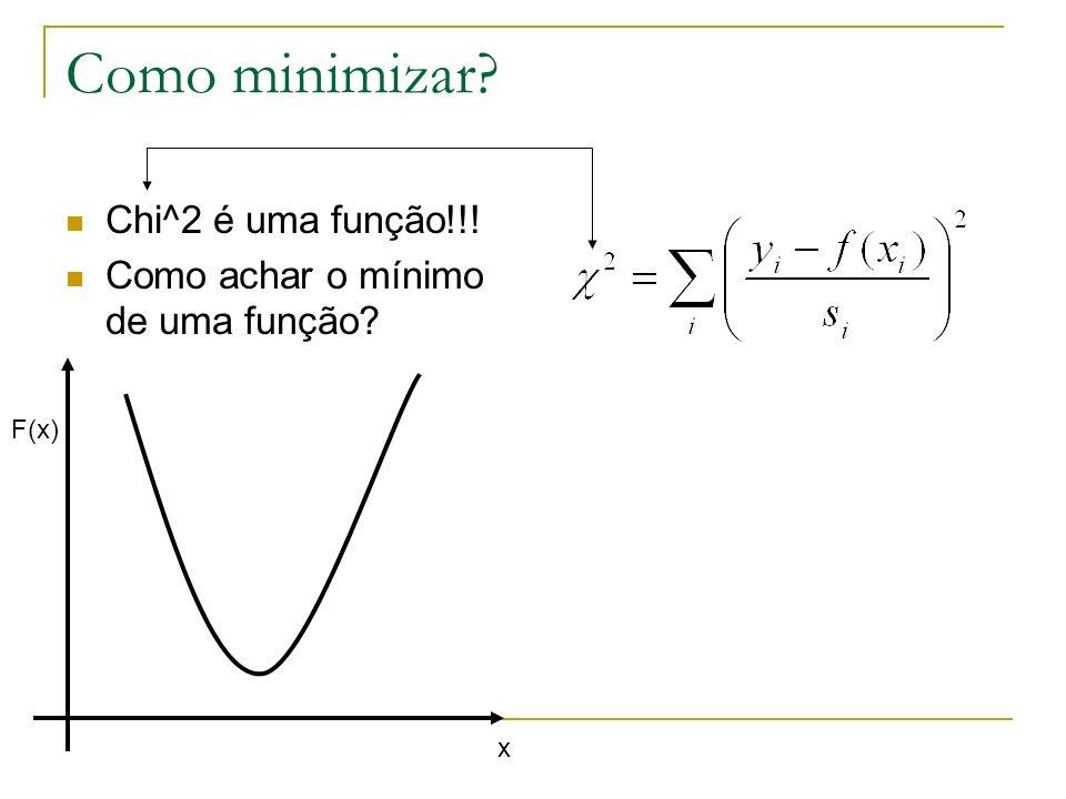 Caso 1: Ajuste de uma constante Minimizando Como achar o mínimo de uma função.