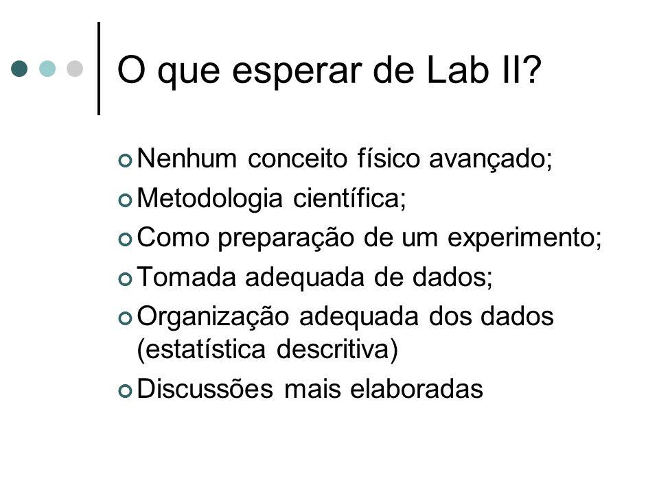 O que esperar de Lab II? Nenhum conceito físico avançado; Metodologia científica; Como preparação de um experimento; Tomada adequada de dados; Organiz