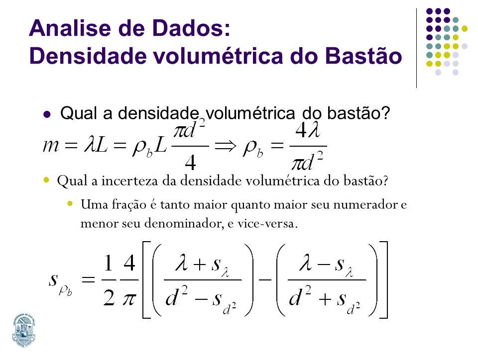 Analise de Dados: Densidade volumétrica do Bastão Qual a densidade volumétrica do bastão? Qual a incerteza da densidade volumétrica do bastão? Uma fra