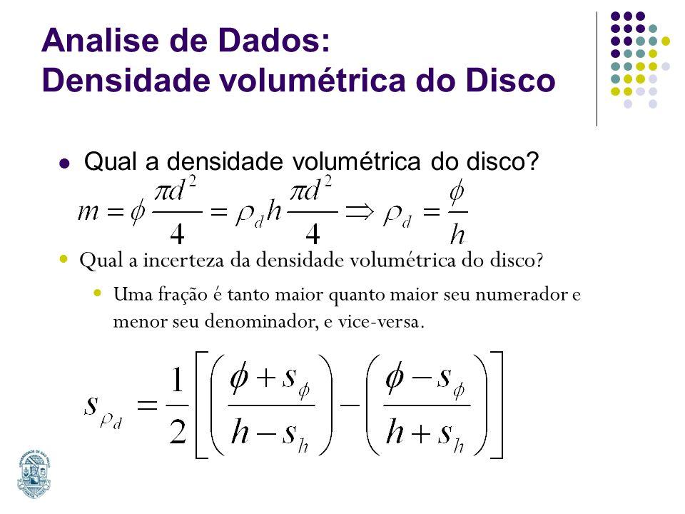 Analise de Dados: Densidade volumétrica do Disco Qual a densidade volumétrica do disco? Qual a incerteza da densidade volumétrica do disco? Uma fração