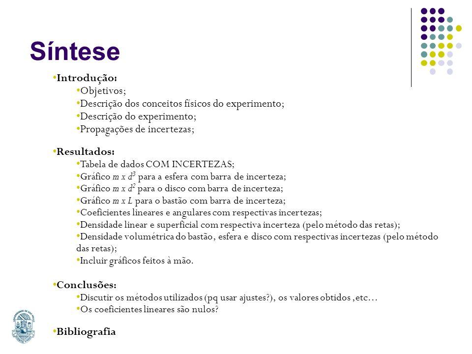 Síntese Introdução: Objetivos; Descrição dos conceitos físicos do experimento; Descrição do experimento; Propagações de incertezas; Resultados: Tabela