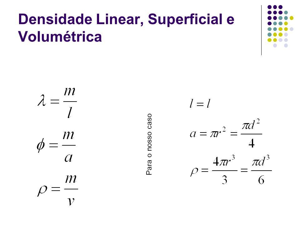 Densidade Linear, Superficial e Volumétrica Para o nosso caso
