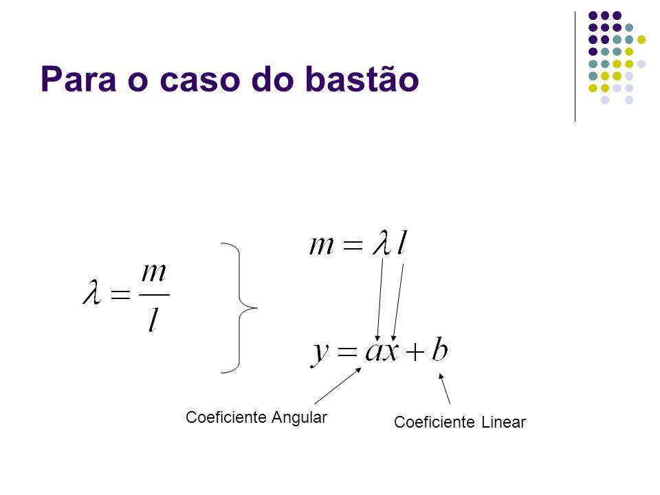 Analise de Dados: Propagação de Incertezas Qual a incerteza da densidade linear do bastão.