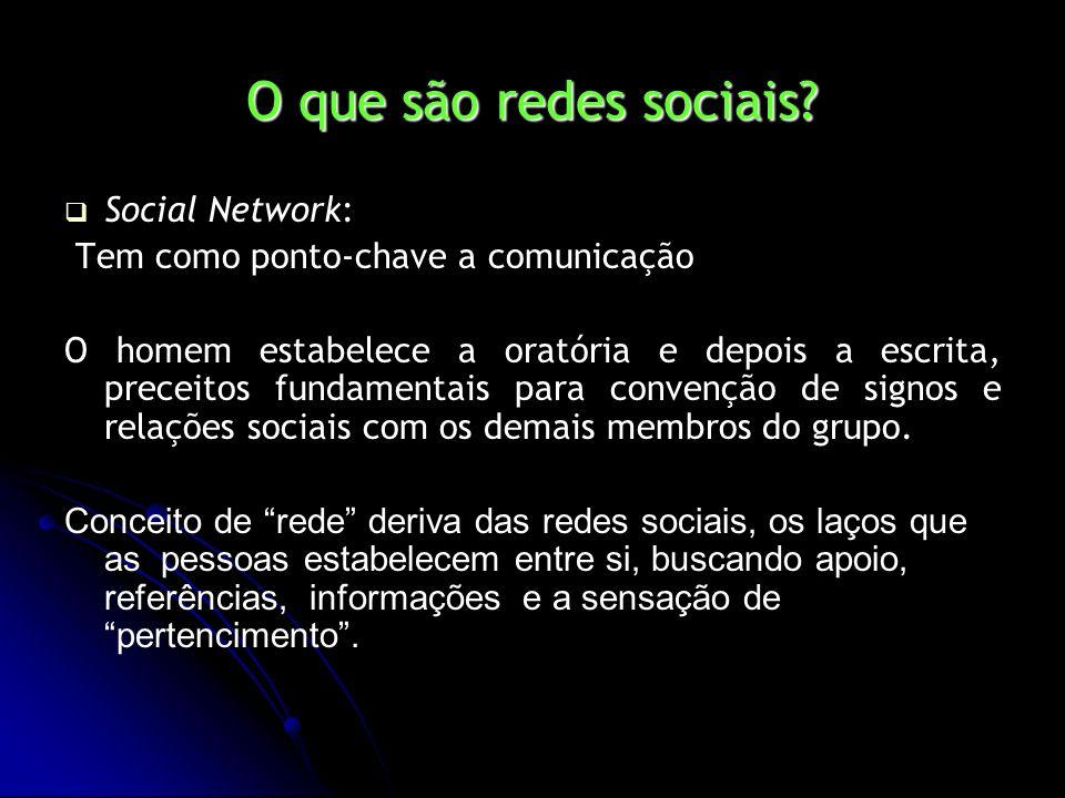 O que são redes sociais? Social Network: Tem como ponto-chave a comunicação O homem estabelece a oratória e depois a escrita, preceitos fundamentais p