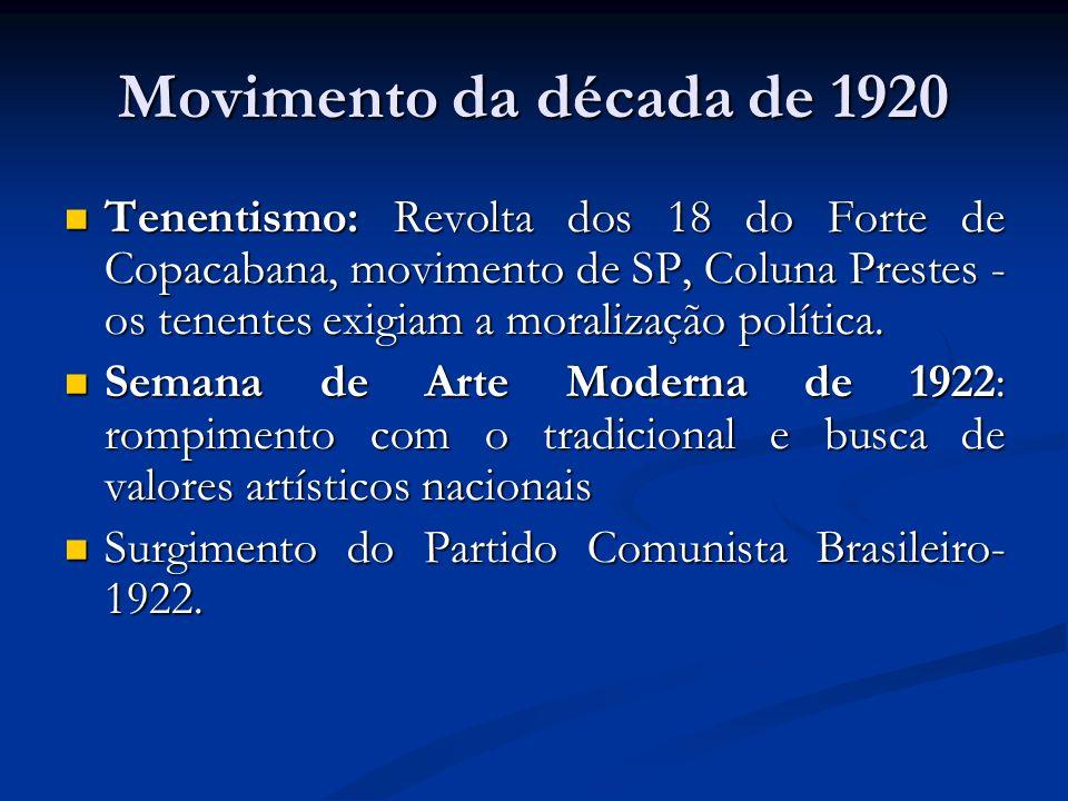 Movimento da década de 1920 Tenentismo: Revolta dos 18 do Forte de Copacabana, movimento de SP, Coluna Prestes - os tenentes exigiam a moralização pol