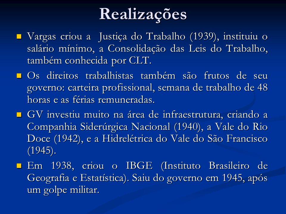 Realizações Vargas criou a Justiça do Trabalho (1939), instituiu o salário mínimo, a Consolidação das Leis do Trabalho, também conhecida por CLT. Varg