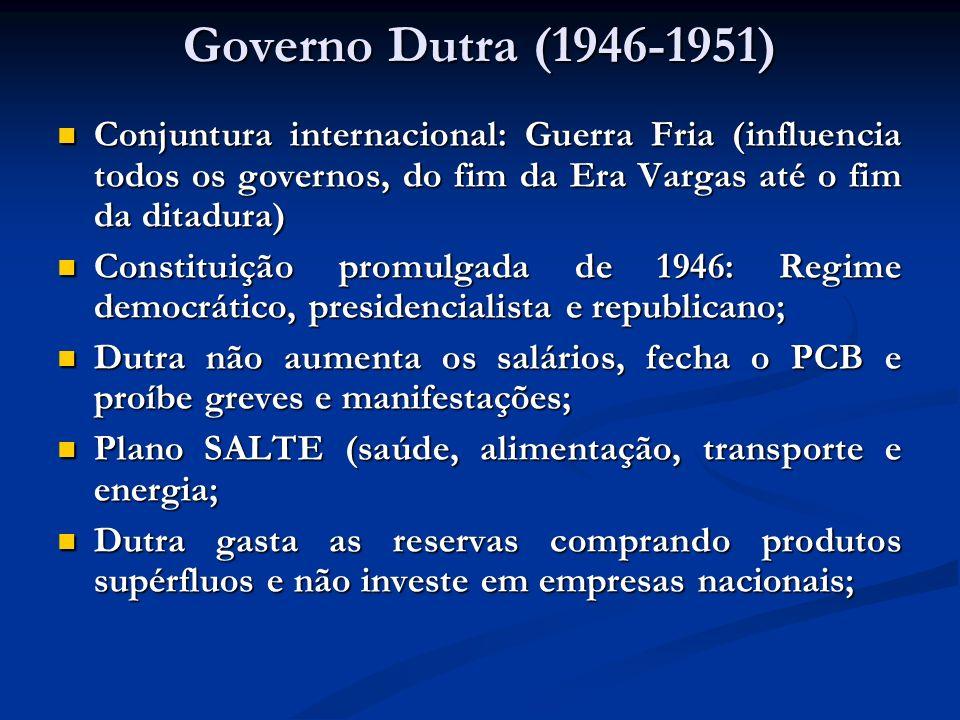 Governo Dutra (1946-1951) Conjuntura internacional: Guerra Fria (influencia todos os governos, do fim da Era Vargas até o fim da ditadura) Conjuntura