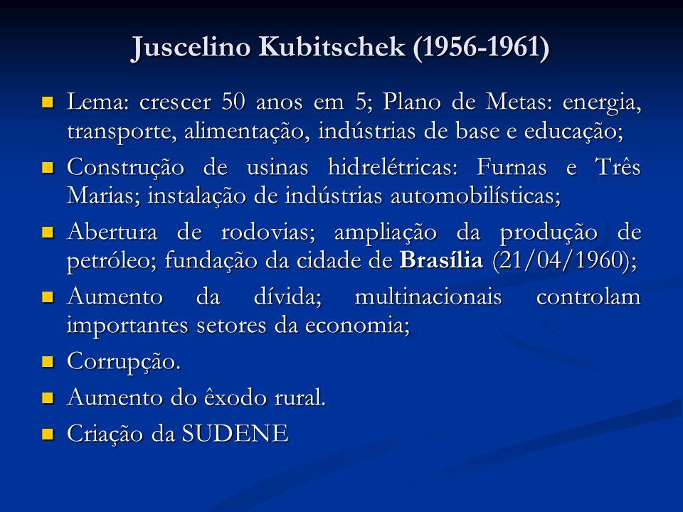 Juscelino Kubitschek (1956-1961) Lema: crescer 50 anos em 5; Plano de Metas: energia, transporte, alimentação, indústrias de base e educação; Lema: cr