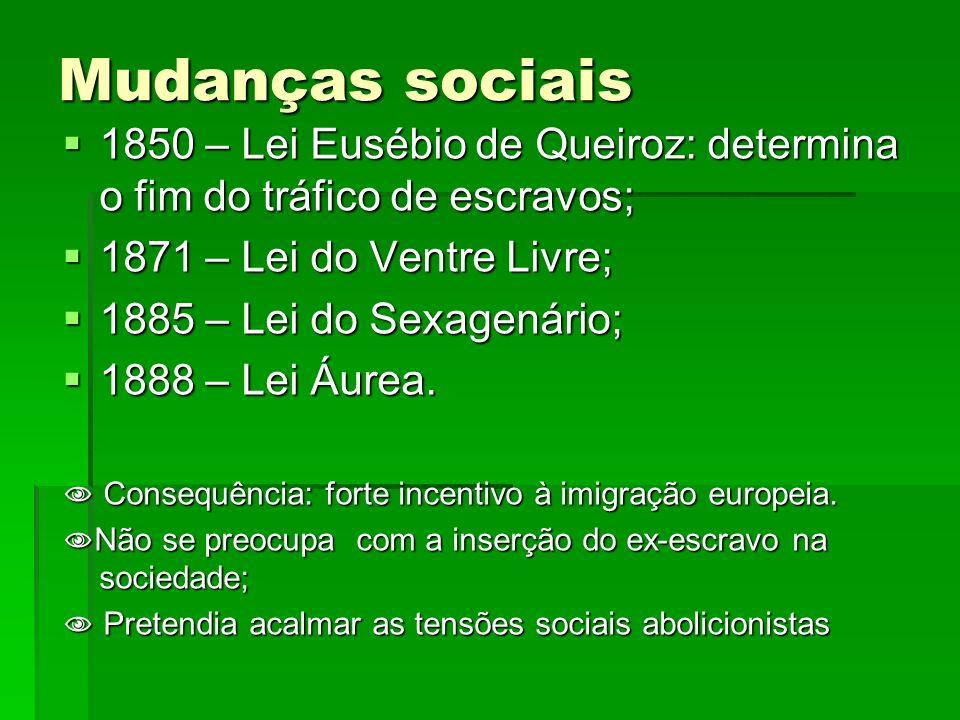 Mudanças sociais 1850 – Lei Eusébio de Queiroz: determina o fim do tráfico de escravos; 1850 – Lei Eusébio de Queiroz: determina o fim do tráfico de e