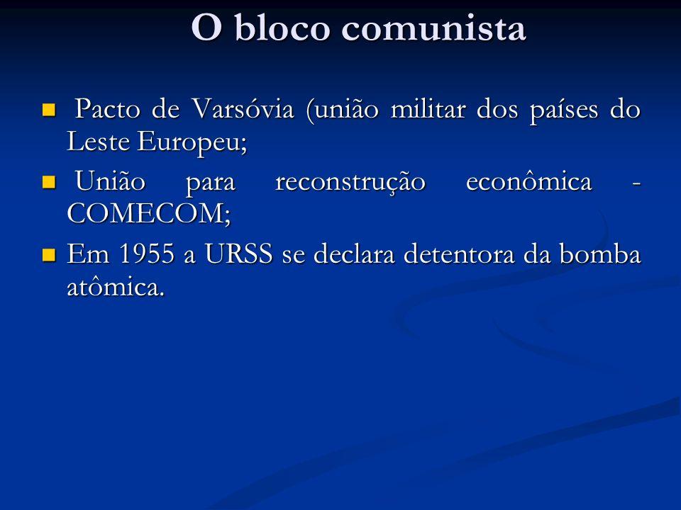 O bloco comunista Pacto de Varsóvia (união militar dos países do Leste Europeu; Pacto de Varsóvia (união militar dos países do Leste Europeu; União pa