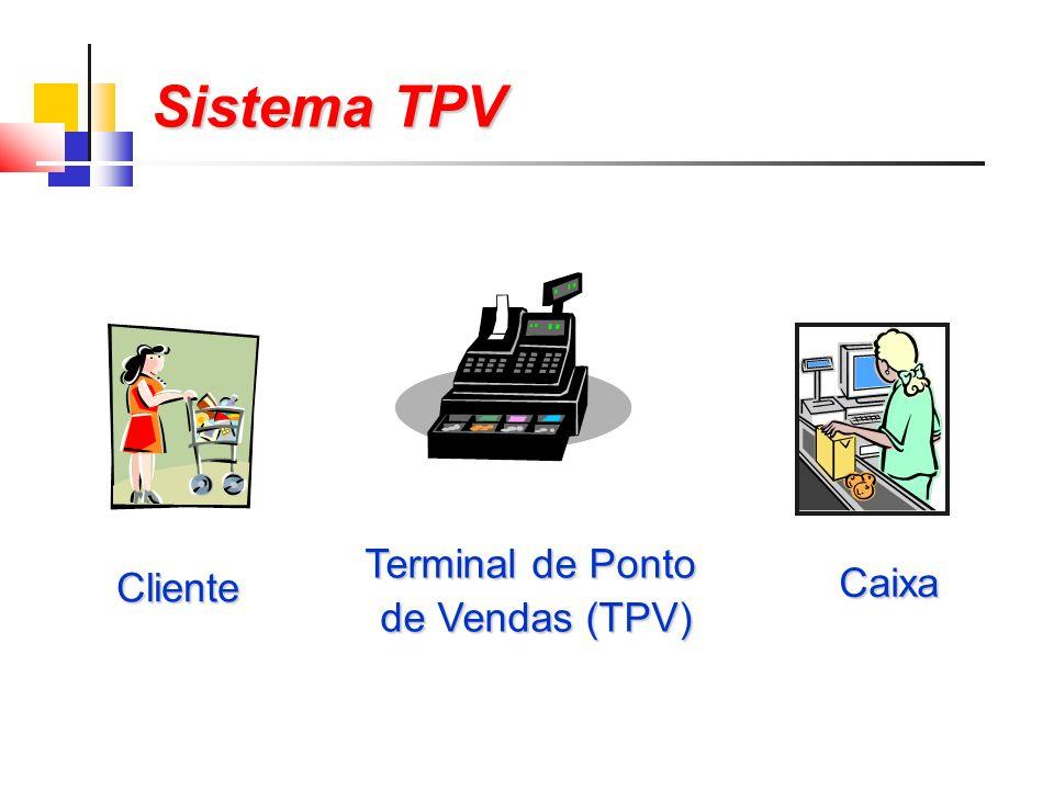 Sistema TPV Cliente Terminal de Ponto de Vendas (TPV) Caixa