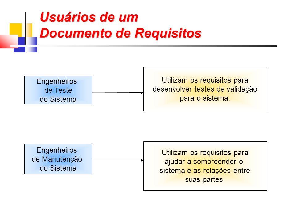 Engenheiros de Teste do Sistema Utilizam os requisitos para desenvolver testes de validação para o sistema.