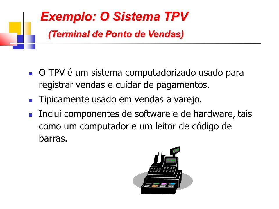 Exemplo: O Sistema TPV (Terminal de Ponto de Vendas) O TPV é um sistema computadorizado usado para registrar vendas e cuidar de pagamentos.