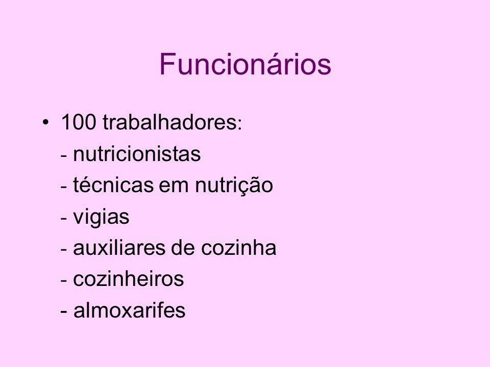 Funcionários 100 trabalhadores : - nutricionistas - técnicas em nutrição - vigias - auxiliares de cozinha - cozinheiros - almoxarifes