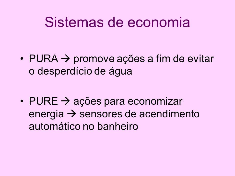 Sistemas de economia PURA promove ações a fim de evitar o desperdício de água PURE ações para economizar energia sensores de acendimento automático no