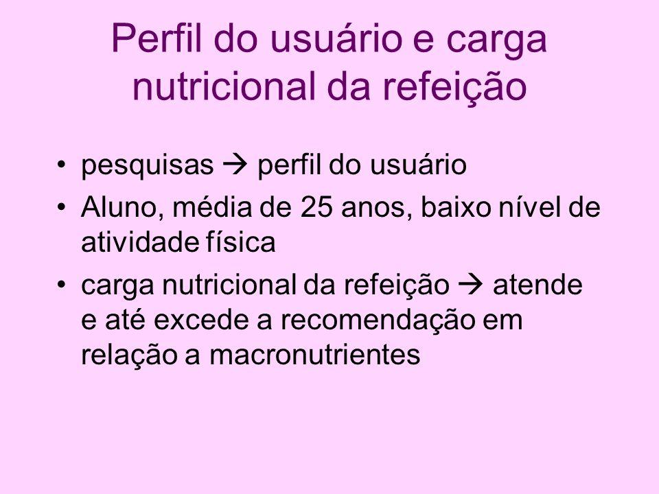 Perfil do usuário e carga nutricional da refeição pesquisas perfil do usuário Aluno, média de 25 anos, baixo nível de atividade física carga nutricion