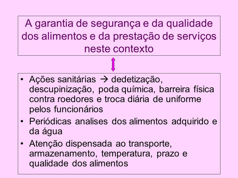 A garantia de segurança e da qualidade dos alimentos e da prestação de serviços neste contexto Ações sanitárias dedetização, descupinização, poda quím