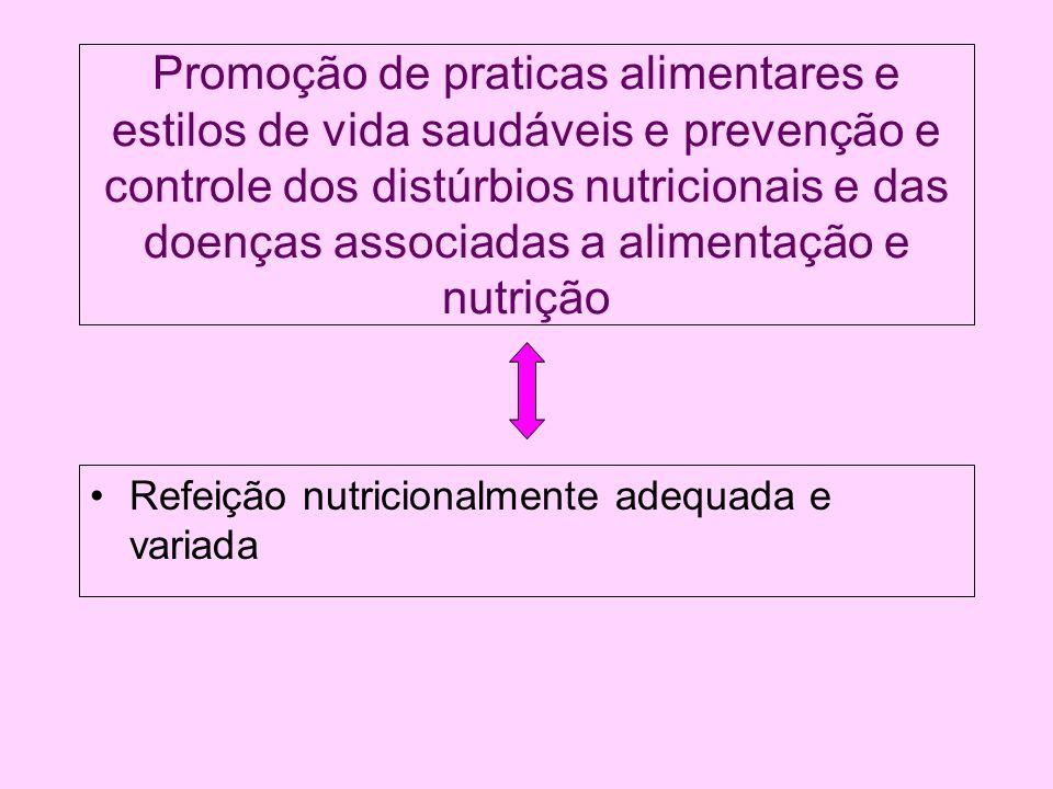 Promoção de praticas alimentares e estilos de vida saudáveis e prevenção e controle dos distúrbios nutricionais e das doenças associadas a alimentação