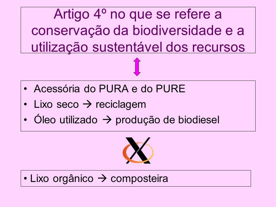 Artigo 4º no que se refere a conservação da biodiversidade e a utilização sustentável dos recursos Acessória do PURA e do PURE Lixo seco reciclagem Ól