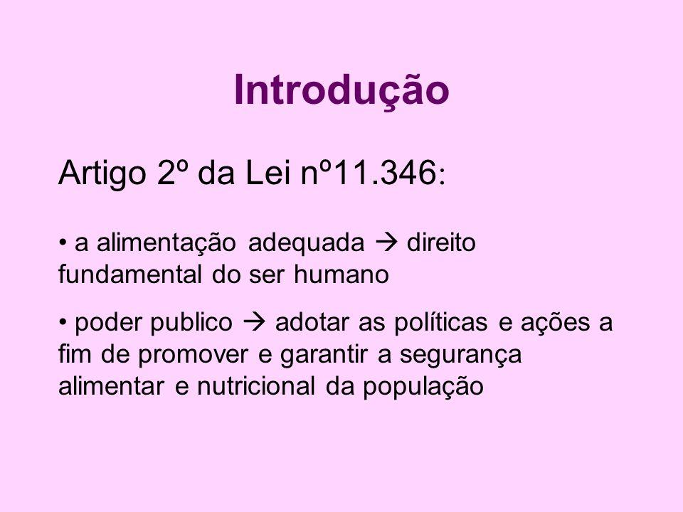 Introdução Artigo 2º da Lei nº11.346 : a alimentação adequada direito fundamental do ser humano poder publico adotar as políticas e ações a fim de pro