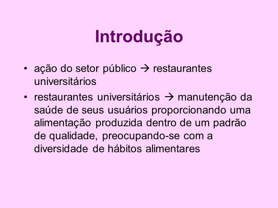 Introdução ação do setor público restaurantes universitários restaurantes universitários manutenção da saúde de seus usuários proporcionando uma alime