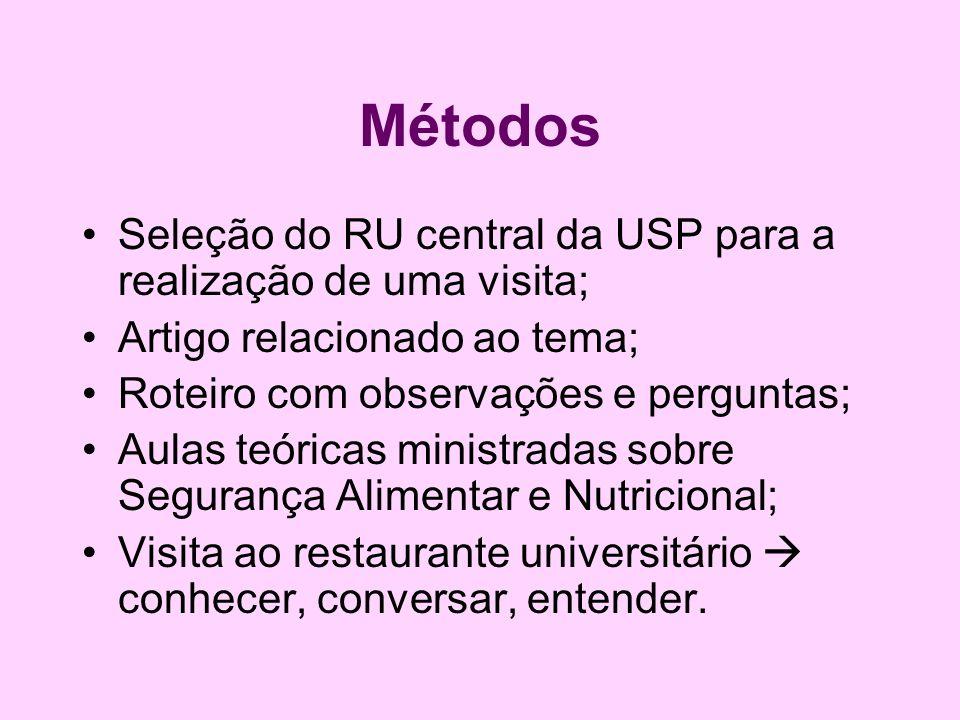 Métodos Seleção do RU central da USP para a realização de uma visita; Artigo relacionado ao tema; Roteiro com observações e perguntas; Aulas teóricas