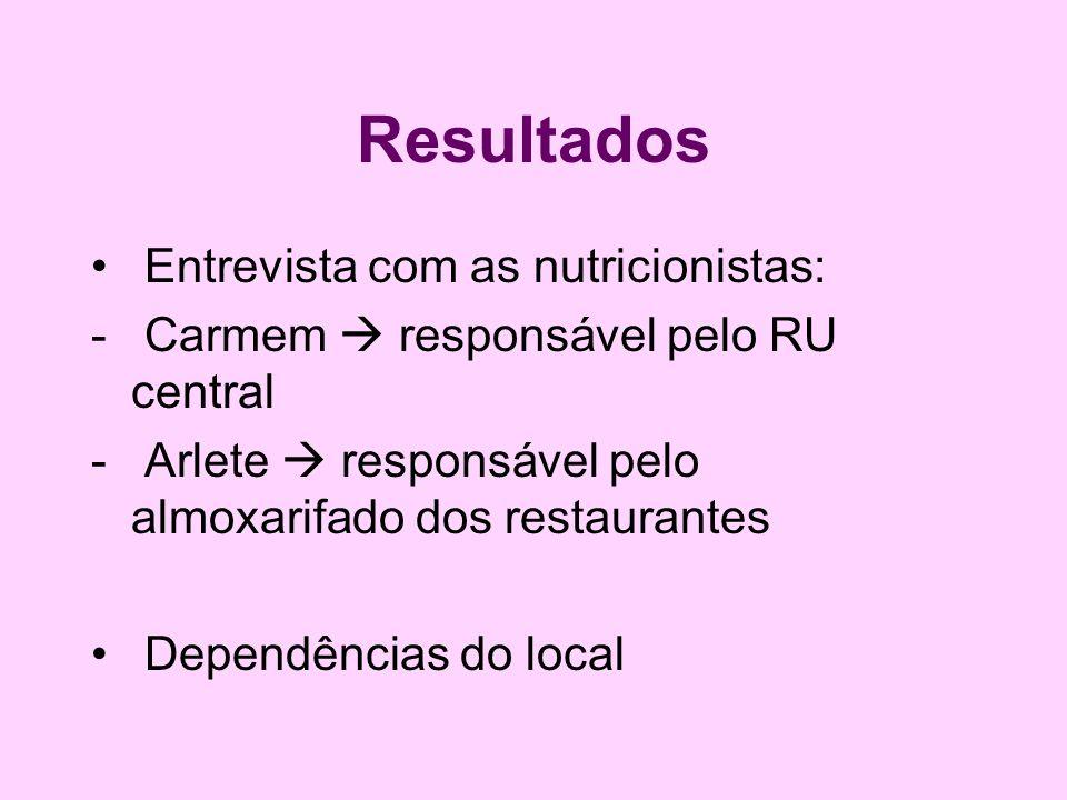 Resultados Entrevista com as nutricionistas: - Carmem responsável pelo RU central - Arlete responsável pelo almoxarifado dos restaurantes Dependências