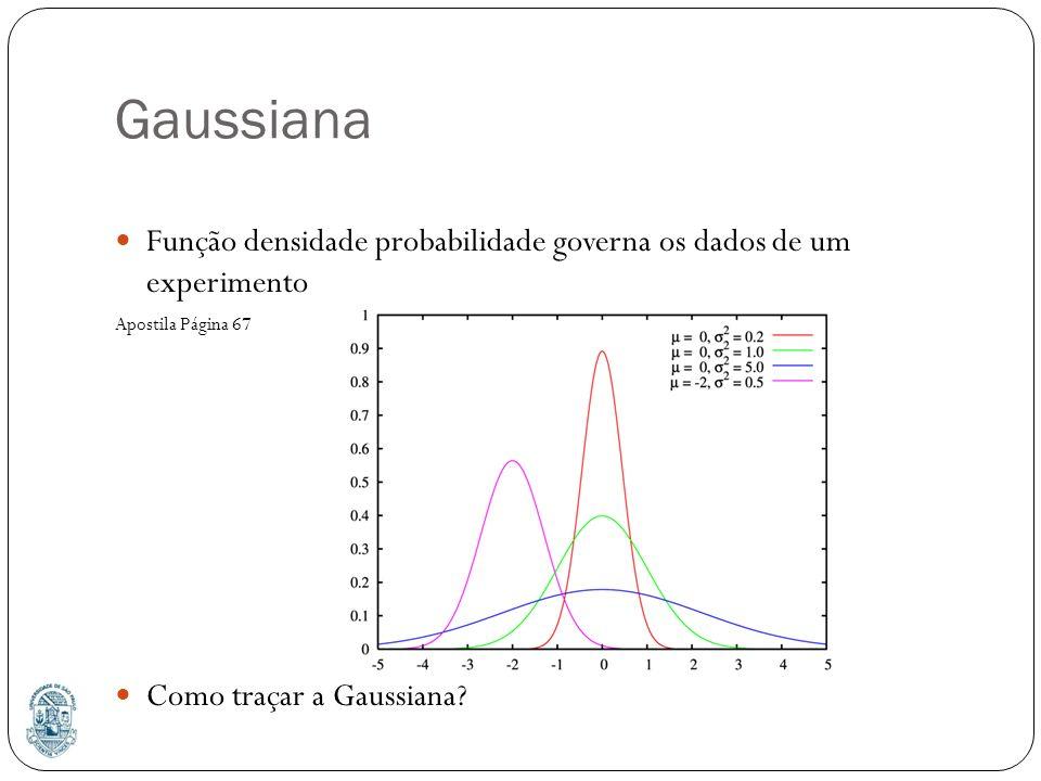 Gaussiana Função densidade probabilidade governa os dados de um experimento Apostila Página 67 Como traçar a Gaussiana?
