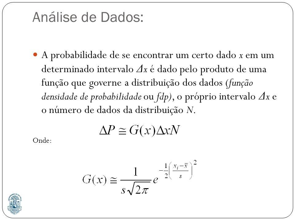 Análise de Dados: A probabilidade de se encontrar um certo dado x em um determinado intervalo Δ x é dado pelo produto de uma função que governe a dist