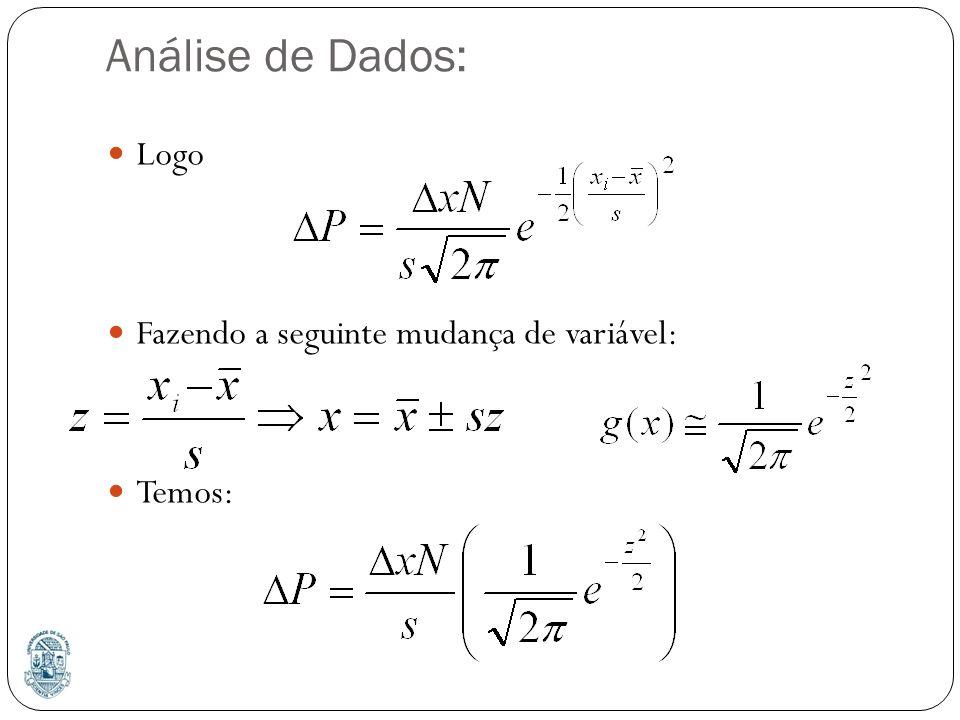 Análise de Dados: Logo Fazendo a seguinte mudança de variável: Temos: