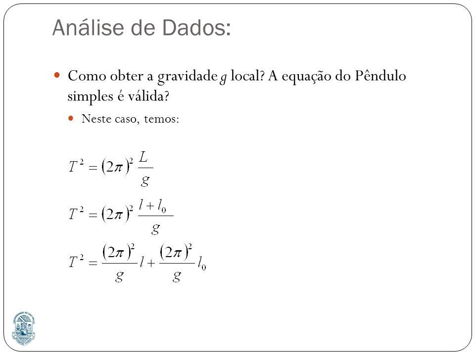 Como obter a gravidade g local? A equação do Pêndulo simples é válida? Neste caso, temos: