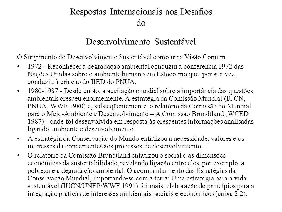Respostas Internacionais aos Desafios do Desenvolvimento Sustentável O Surgimento do Desenvolvimento Sustentável como uma Visão Comum 1972 - Reconhece