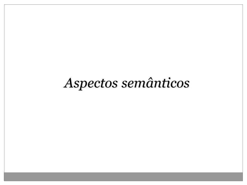 Metáfora: transposição de significado com base em semelhanças.Ex: Você é um bicho, Fabiano.