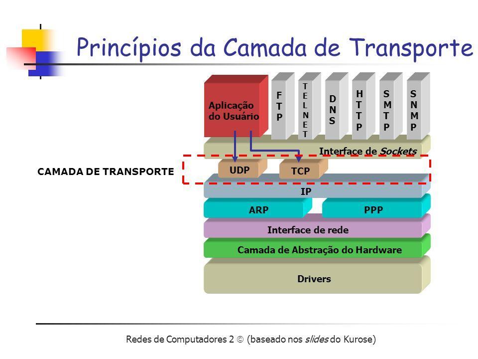 Redes de Computadores 2 (baseado nos slides do Kurose) Protocolos com Pipeline Go-back-N usa janelas pacotes com número de seqüência ACK(n): reconhece os pacotes até n temporizador para cada pacote se acontecer um timeout(n), o pacote n e todos os pacotes com número de seqüência maiores são retransmitidos Retransmissão seletiva todos os pacotes são reconhecidos individualmente um temporizador é mantido para cada pacote não reconhecido apenas os pacotes não reconhecidos são retransmitidos