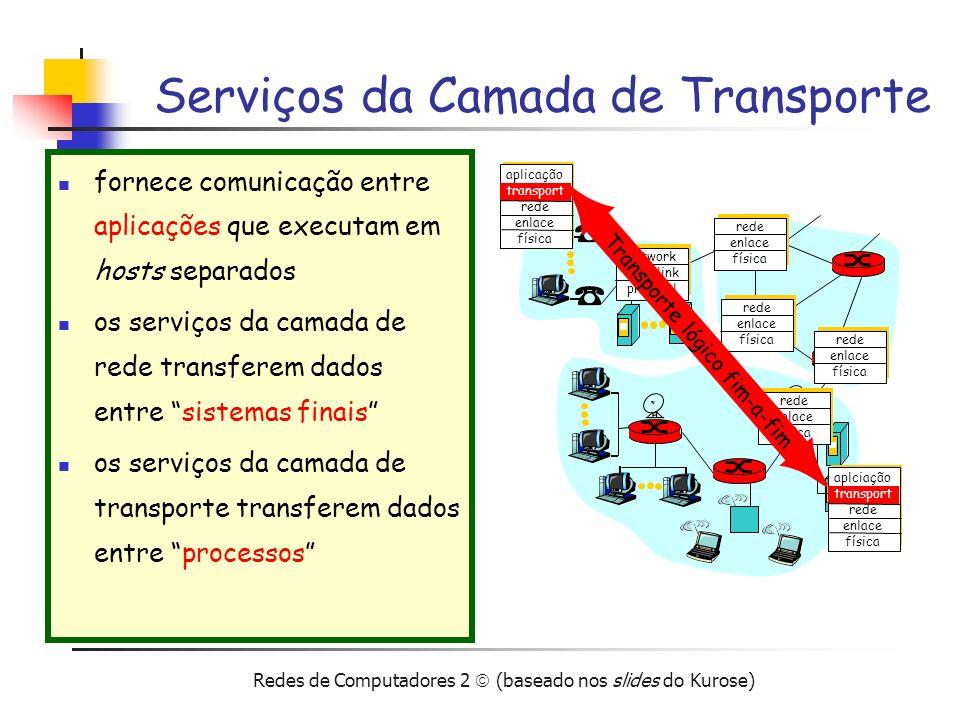 Redes de Computadores 2 (baseado nos slides do Kurose) UDP – exemplo 2 [MJVM] paulista goiana 73457070 8+5crc MJVM 73457070 8+5crc MJVM 70707345 8+6crc 304516 70707345 8+6crc 304516