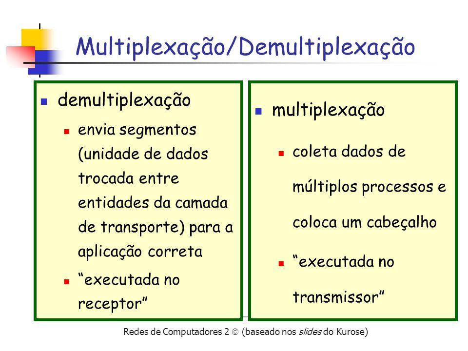 Redes de Computadores 2 (baseado nos slides do Kurose) Multiplexação/Demultiplexação aplicação transporte rede M´ P2 aplicação transporte rede H t H n segment segmento M aplicação transporte rede P1 MMM´ P4 cabeçalho do segmento dado da camada de aplicação