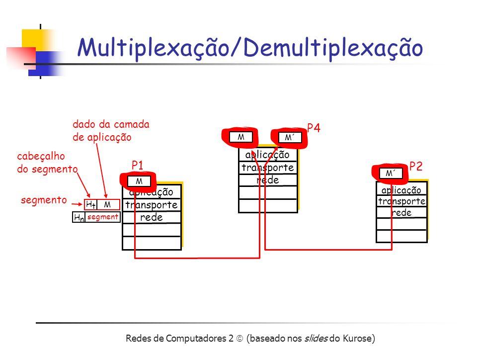 Redes de Computadores 2 (baseado nos slides do Kurose) Multiplexação/Demultiplexação baseadas no IP e no número das portas do transmissor receptor cada segmento tem o número da porta da origem e do destino portas específicas das aplicações porta origem #porta dest.